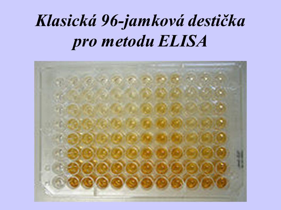 Klasická 96-jamková destička pro metodu ELISA