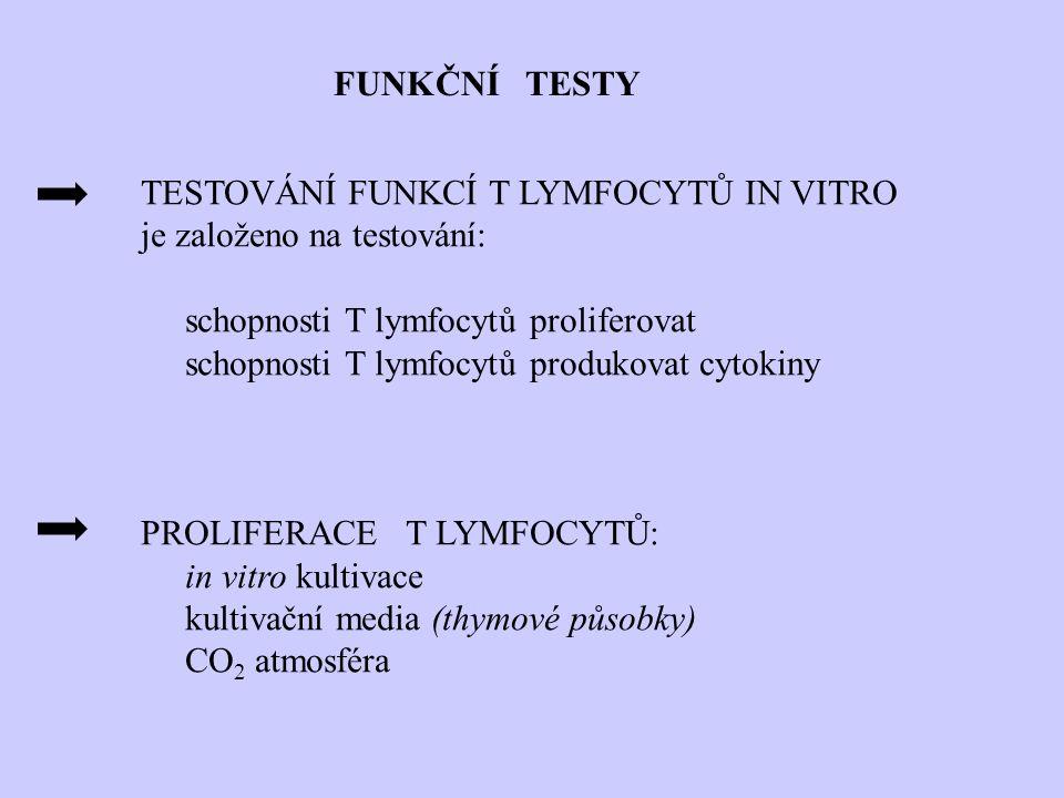 TESTOVÁNÍ FUNKCÍ T LYMFOCYTŮ IN VITRO je založeno na testování: schopnosti T lymfocytů proliferovat schopnosti T lymfocytů produkovat cytokiny PROLIFE