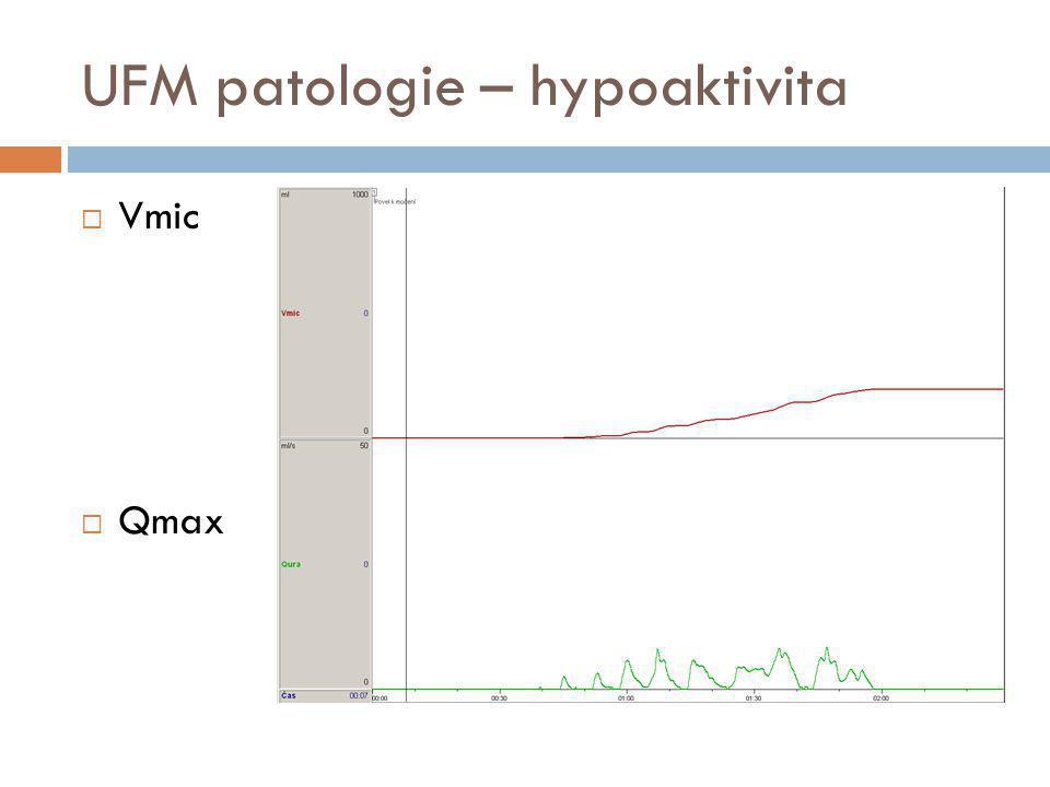 UFM patologie – hypoaktivita  Vmic  Qmax