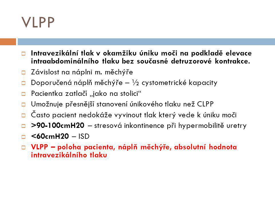 VLPP  Intravezikální tlak v okamžiku úniku moči na podkladě elevace intraabdominálního tlaku bez současné detruzorové kontrakce.  Závislost na nápln