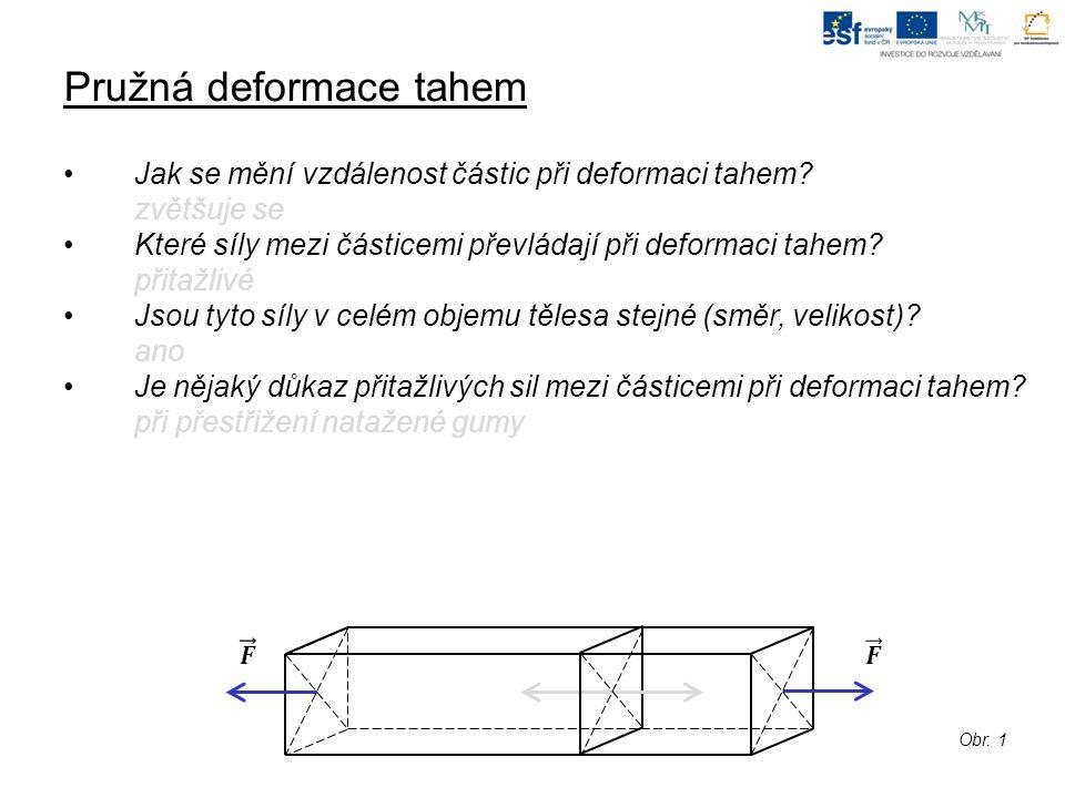 Pružná deformace tahem •Jak se mění vzdálenost částic při deformaci tahem.