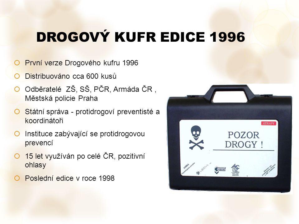 DROGOVÝ KUFR EDICE 1996  První verze Drogového kufru 1996  Distribuováno cca 600 kusů  Odběratelé ZŠ, SŠ, PČR, Armáda ČR, Městská policie Praha  S