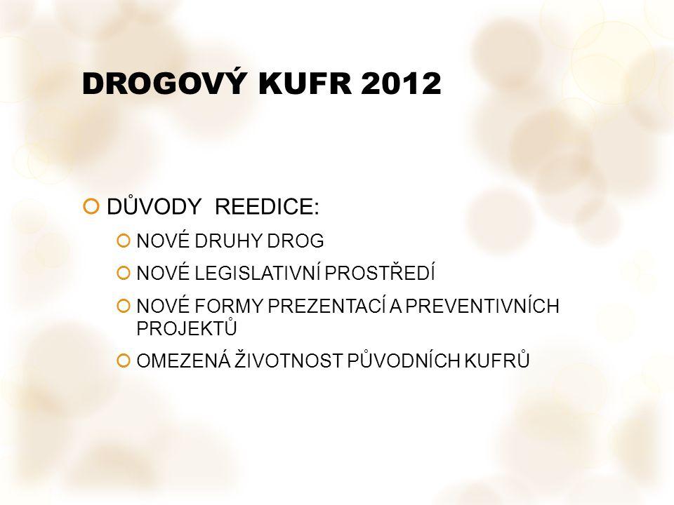 DROGOVÝ KUFR 2012  DŮVODY REEDICE:  NOVÉ DRUHY DROG  NOVÉ LEGISLATIVNÍ PROSTŘEDÍ  NOVÉ FORMY PREZENTACÍ A PREVENTIVNÍCH PROJEKTŮ  OMEZENÁ ŽIVOTNOST PŮVODNÍCH KUFRŮ