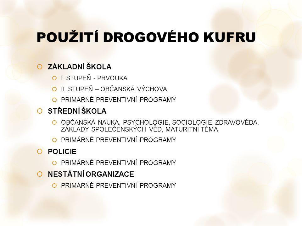 POUŽITÍ DROGOVÉHO KUFRU  ZÁKLADNÍ ŠKOLA  I.STUPEŇ - PRVOUKA  II.
