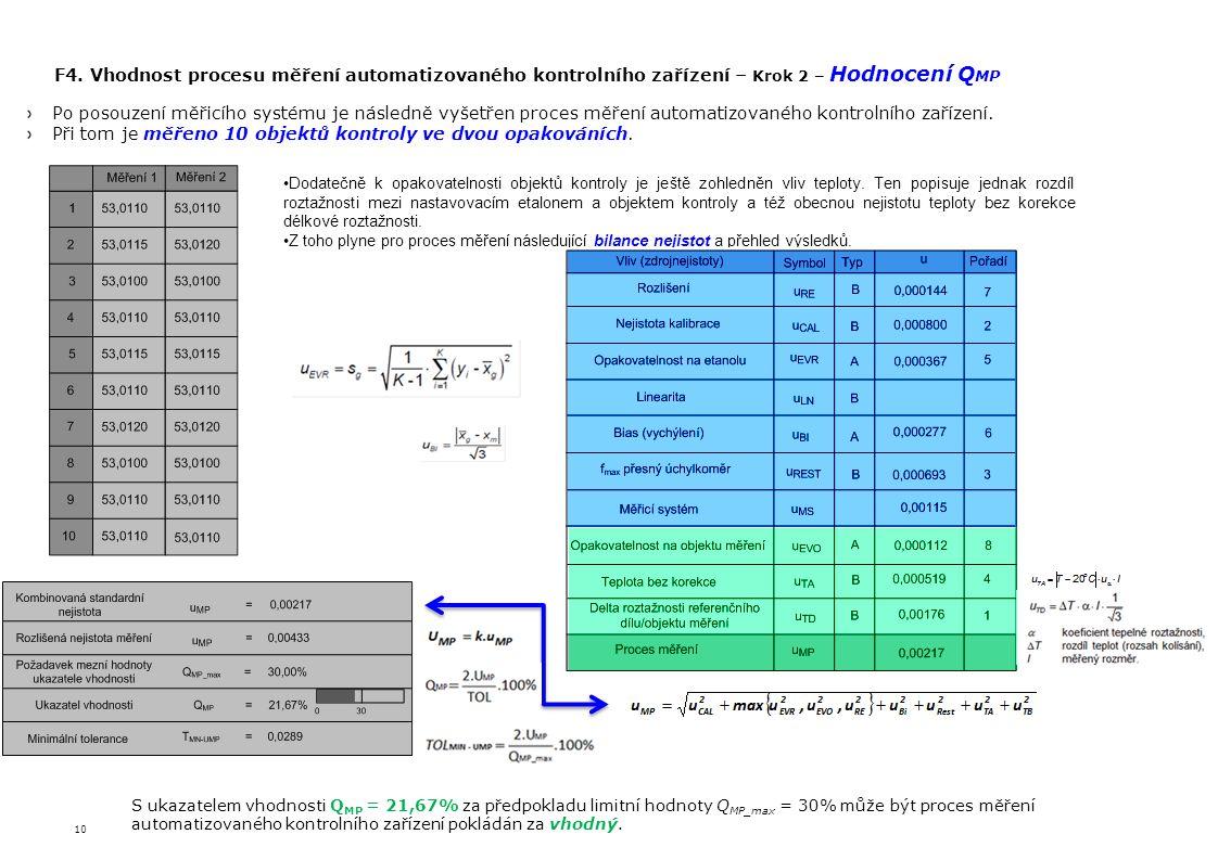 10 F4. Vhodnost procesu měření automatizovaného kontrolního zařízení – Krok 2 – Hodnocení Q MP Po posouzení měřicího systému je následně vyšetřen proc
