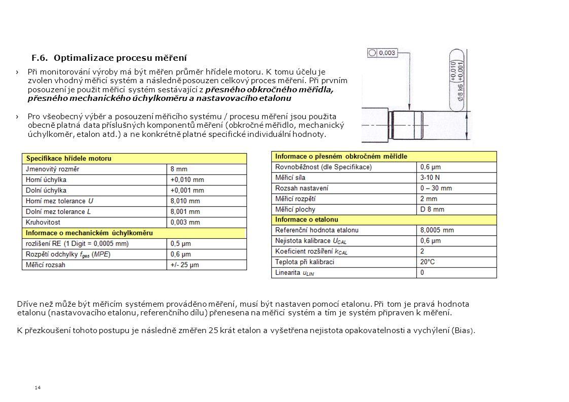 14 F.6. Optimalizace procesu měření Při monitorování výroby má být měřen průměr hřídele motoru. K tomu účelu je zvolen vhodný měřicí systém a následně
