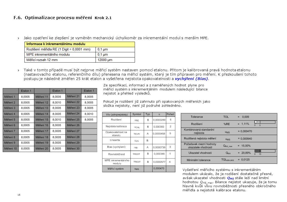 16 F.6. Optimalizace procesu měření Krok 2.1 Jako opatření ke zlepšení je vyměněn mechanický úchylkoměr za inkrementální modul s menším MPE. Také v to