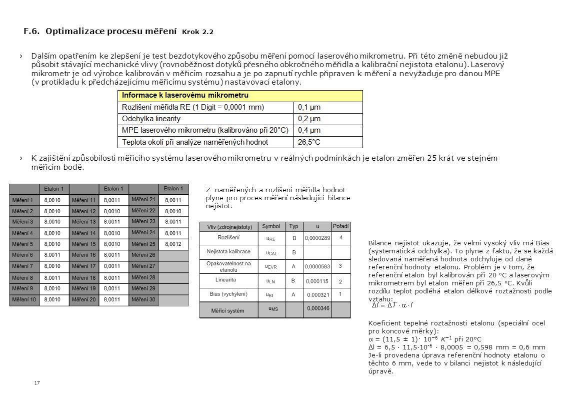 17 F.6. Optimalizace procesu měření Krok 2.2 Dalším opatřením ke zlepšení je test bezdotykového způsobu měření pomocí laserového mikrometru. Při této