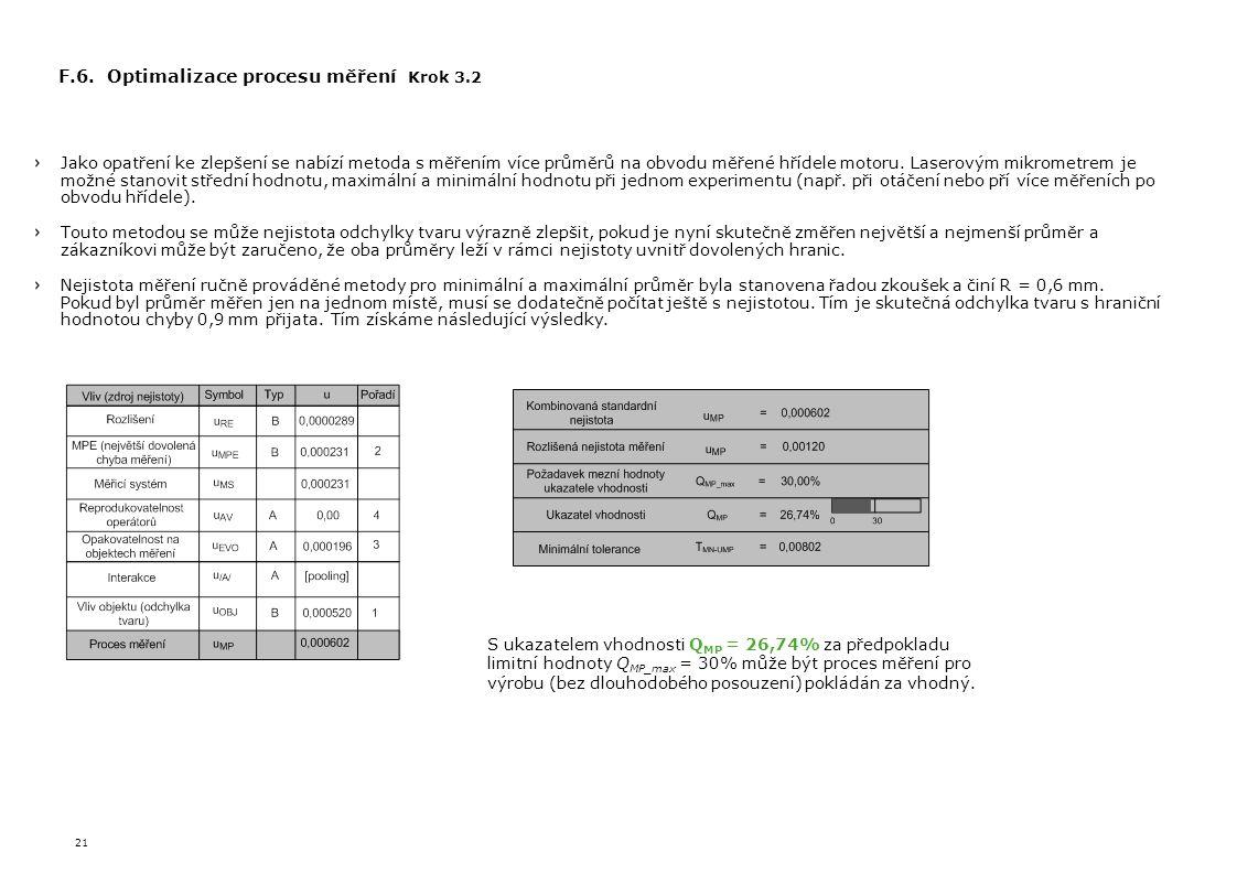 21 F.6. Optimalizace procesu měření Krok 3.2 Jako opatření ke zlepšení se nabízí metoda s měřením více průměrů na obvodu měřené hřídele motoru. Lasero