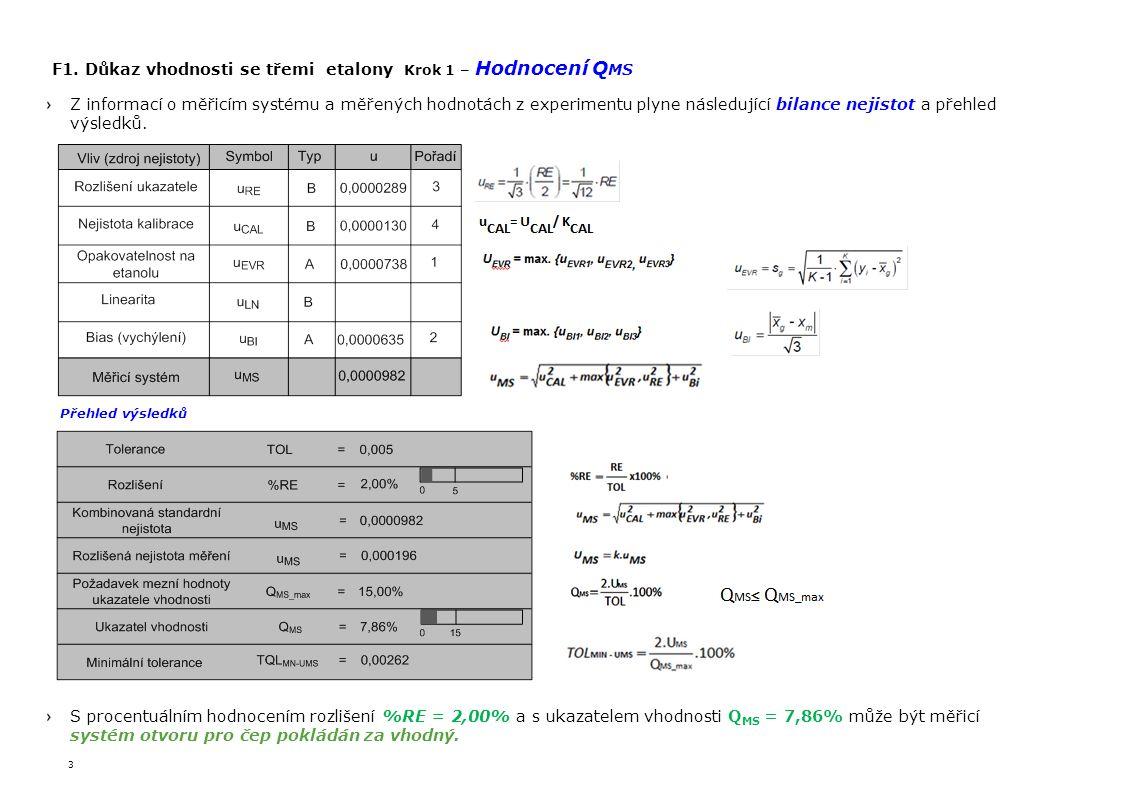 3 F1. Důkaz vhodnosti se třemi etalony Krok 1 – Hodnocení Q MS Z informací o měřicím systému a měřených hodnotách z experimentu plyne následující bila