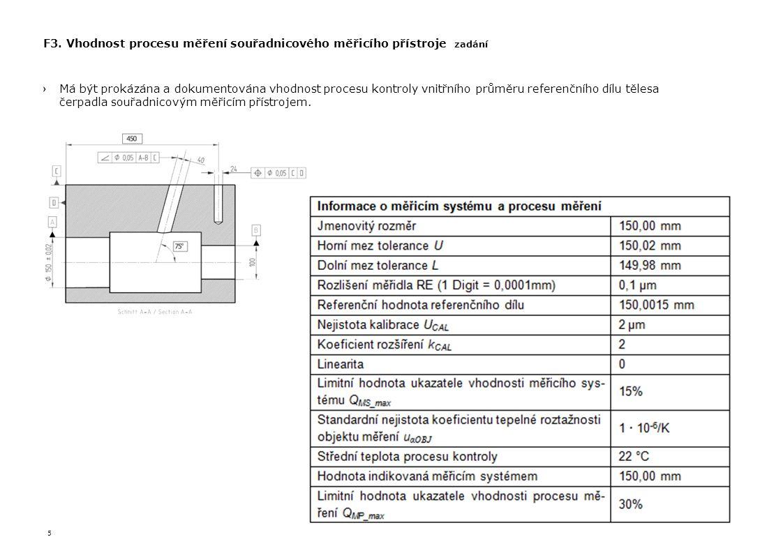5 F3. Vhodnost procesu měření souřadnicového měřicího přístroje zadání Má být prokázána a dokumentována vhodnost procesu kontroly vnitřního průměru re