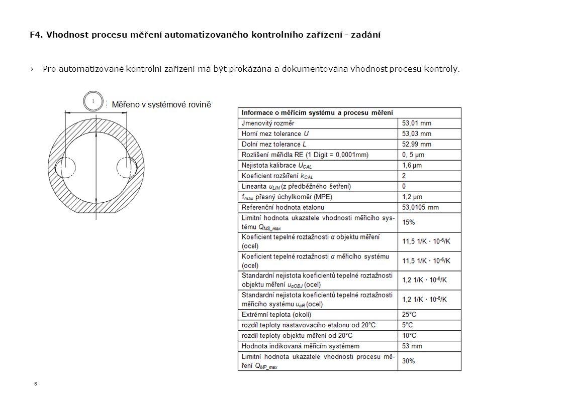 8 F4. Vhodnost procesu měření automatizovaného kontrolního zařízení - zadání Pro automatizované kontrolní zařízení má být prokázána a dokumentována vh
