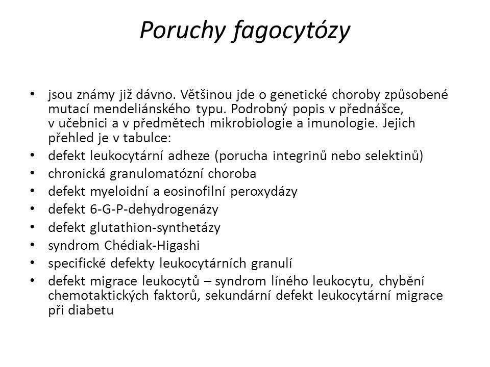 Poruchy fagocytózy • jsou známy již dávno. Většinou jde o genetické choroby způsobené mutací mendeliánského typu. Podrobný popis v přednášce, v učebni