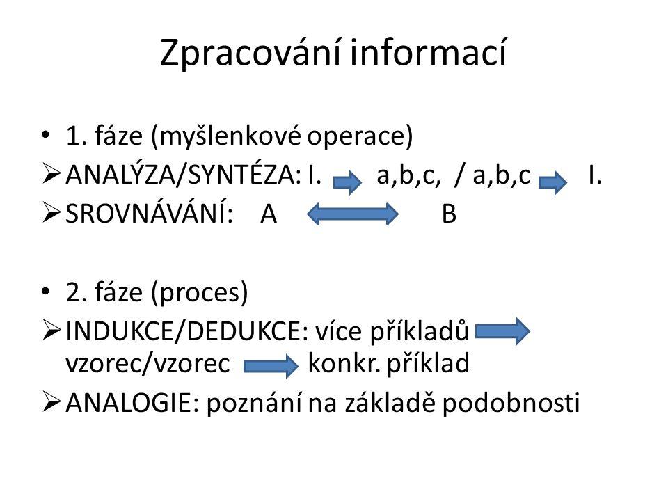 Zpracování informací • 1. fáze (myšlenkové operace)  ANALÝZA/SYNTÉZA: I. a,b,c, / a,b,c I.  SROVNÁVÁNÍ: AB • 2. fáze (proces)  INDUKCE/DEDUKCE: víc
