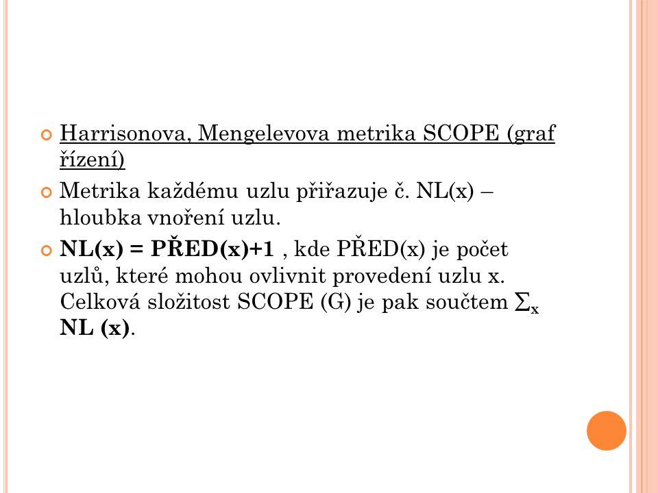 Harrisonova, Mengelevova metrika SCOPE (graf řízení) Metrika každému uzlu přiřazuje č.