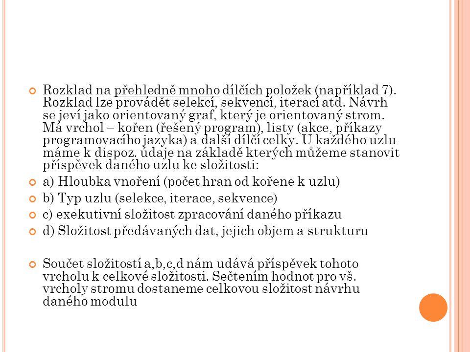 Rozklad na přehledně mnoho dílčích položek (například 7).