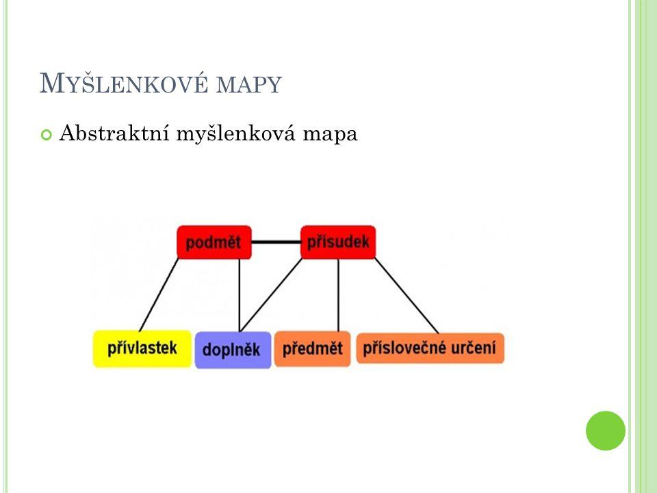 M YŠLENKOVÉ MAPY Abstraktní myšlenková mapa