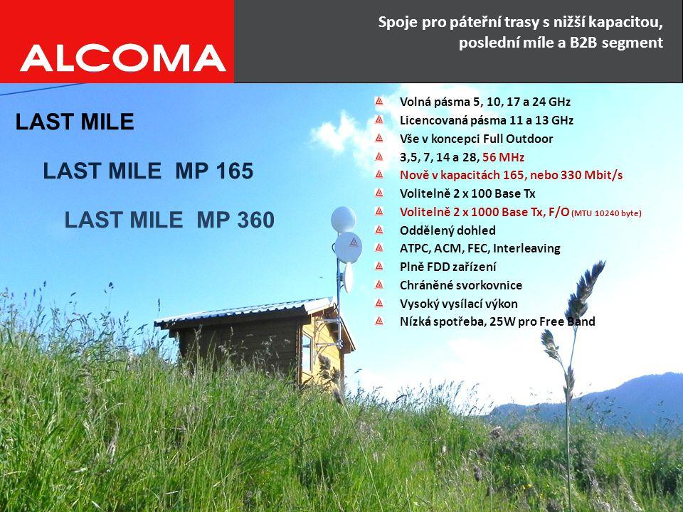 LAST MILE Volná pásma 5, 10, 17 a 24 GHz Licencovaná pásma 11 a 13 GHz Vše v koncepci Full Outdoor 3,5, 7, 14 a 28, 56 MHz Nově v kapacitách 165, nebo