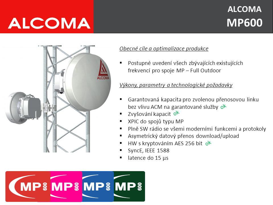  Aktuálně modem s modulací až 1024 QAM  Šíře pásma 3,5 – 112 MHz  Přenosová kapacita až 900 Mbit/s  Nová patentovaná technologie synchronizace za pomoci pilotních signálů se vzorky symbolového taktu  Hitless adaptabilní modulace ACM s parametry 100 dB/s  Predistorze signálu před zesílením koncovým stupněm, umožnuje využívat maximální výkon i při vysoké modulaci ALCOMA MP600