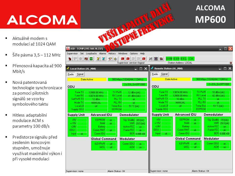  Aktuálně modem s modulací až 1024 QAM  Šíře pásma 3,5 – 112 MHz  Přenosová kapacita až 900 Mbit/s  Nová patentovaná technologie synchronizace za