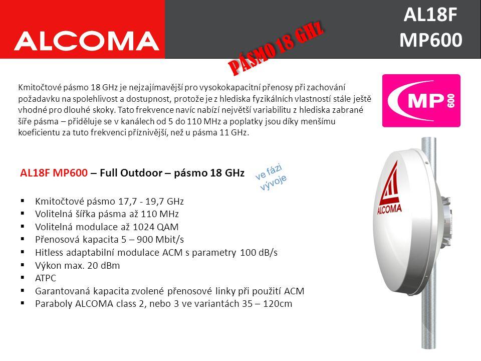 Technologie AL10F MP600 – Full Outdoor – pásmo 10,5 GHz  Kmitočtové pásmo 10,0 – 10,7 GHz  Volitelná šířka pásma až 56 MHz (28MHz v ČR)  Volitelná modulace až 1024 QAM  Přenosová kapacita 460 Mbit/s  Hitless adaptabilní modulace ACM s parametry 100 dB/s  max.