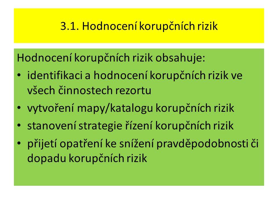 3.1. Hodnocení korupčních rizik Hodnocení korupčních rizik obsahuje: • identifikaci a hodnocení korupčních rizik ve všech činnostech rezortu • vytvoře