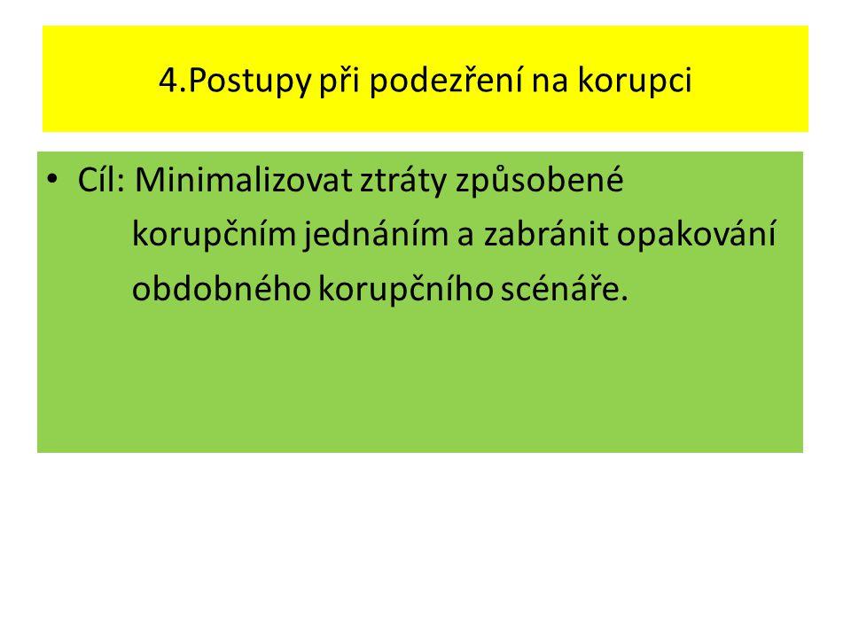 4.Postupy při podezření na korupci • Cíl: Minimalizovat ztráty způsobené korupčním jednáním a zabránit opakování obdobného korupčního scénáře.