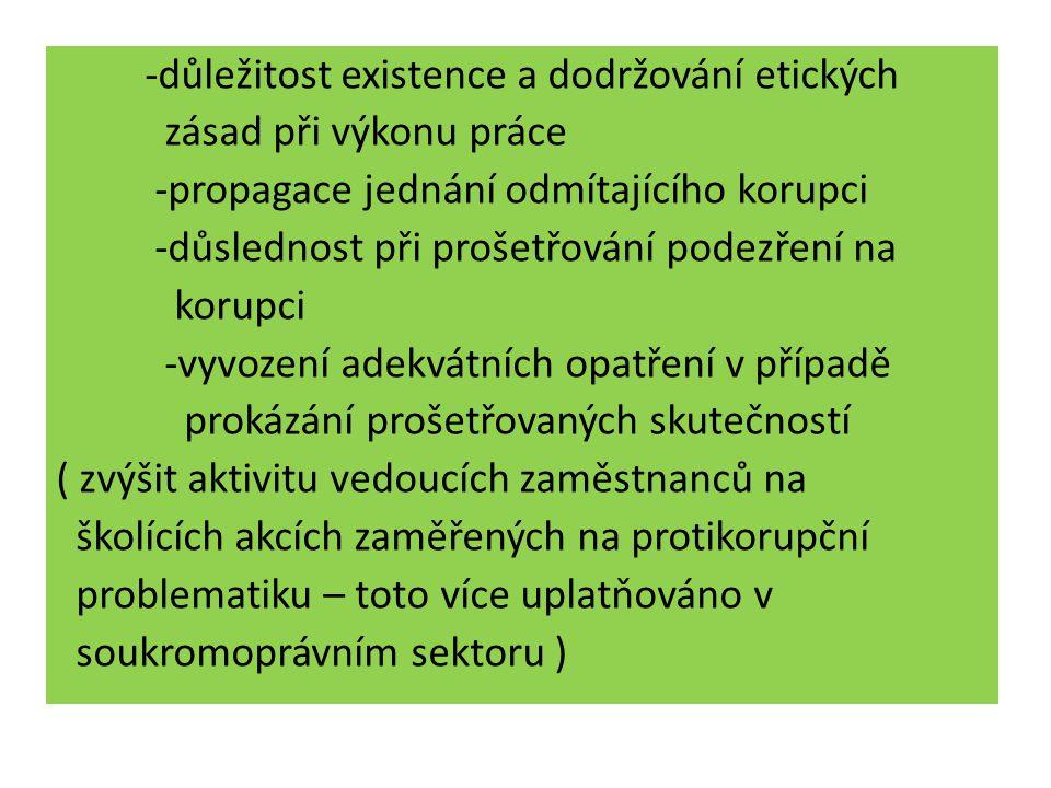 1.2.Etický kodex • Propagace čestného a etického jednání a definování žádoucího, resp.