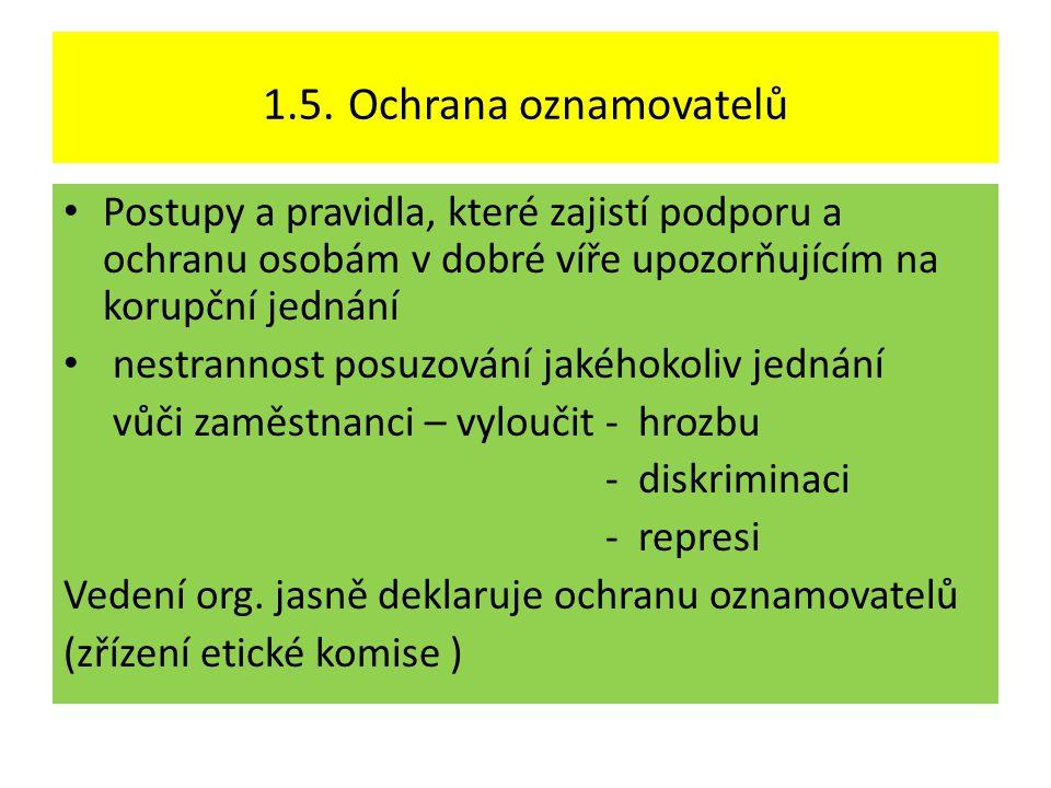 1.5. Ochrana oznamovatelů • Postupy a pravidla, které zajistí podporu a ochranu osobám v dobré víře upozorňujícím na korupční jednání • nestrannost po