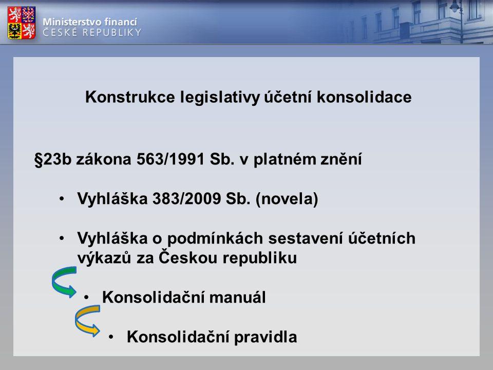 §23b zákona 563/1991 Sb. v platném znění •Vyhláška 383/2009 Sb. (novela) •Vyhláška o podmínkách sestavení účetních výkazů za Českou republiku •Konsoli