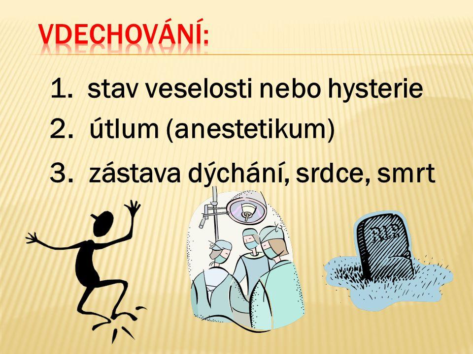 1.stav veselosti nebo hysterie 2. útlum (anestetikum) 3. zástava dýchání, srdce, smrt