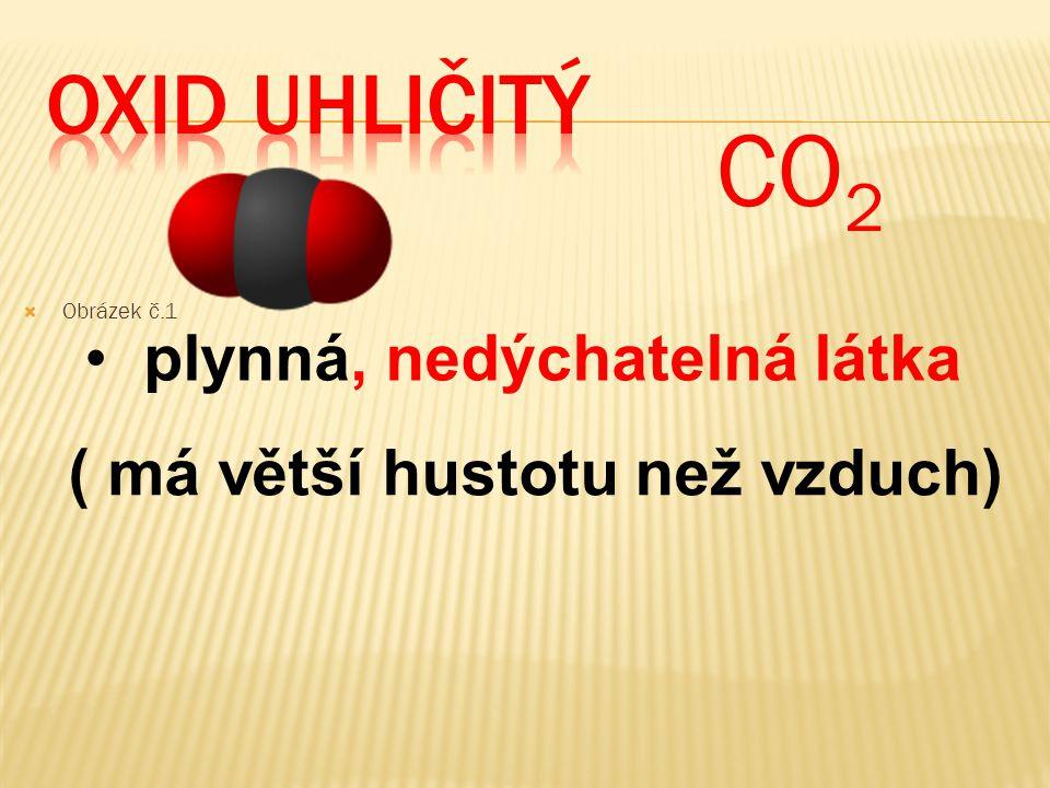  Obrázek č.1 CO 2 • plynná, nedýchatelná látka ( má větší hustotu než vzduch)