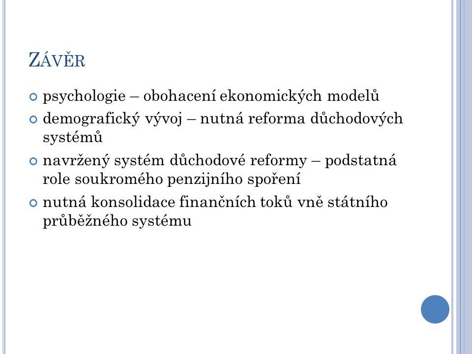 Z ÁVĚR psychologie – obohacení ekonomických modelů demografický vývoj – nutná reforma důchodových systémů navržený systém důchodové reformy – podstatn