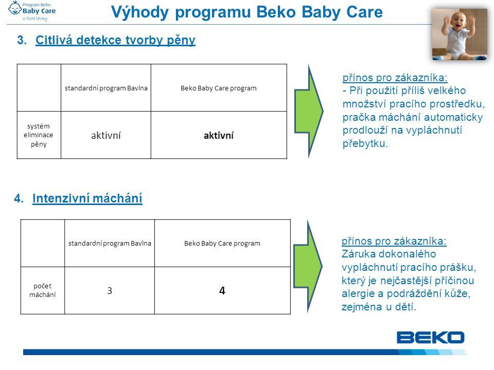 V pračkách BEKO je program Beko Baby Care dostupný v širokém rozsahu teplot od 30°C až do 90°C.