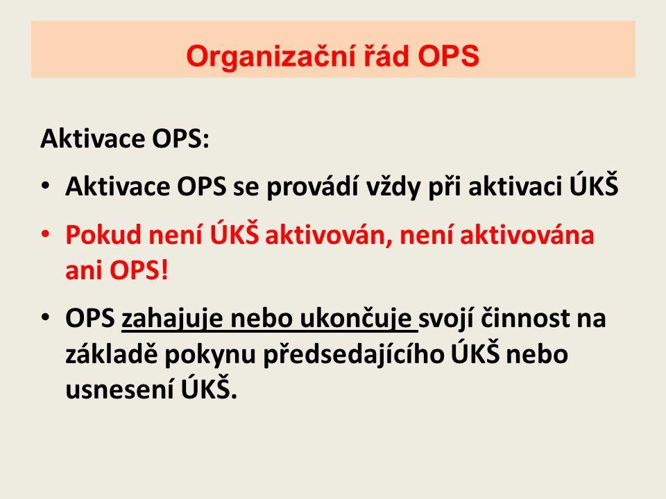 Aktivace OPS: • Aktivace OPS se provádí vždy při aktivaci ÚKŠ • Pokud není ÚKŠ aktivován, není aktivována ani OPS! • OPS zahajuje nebo ukončuje svojí