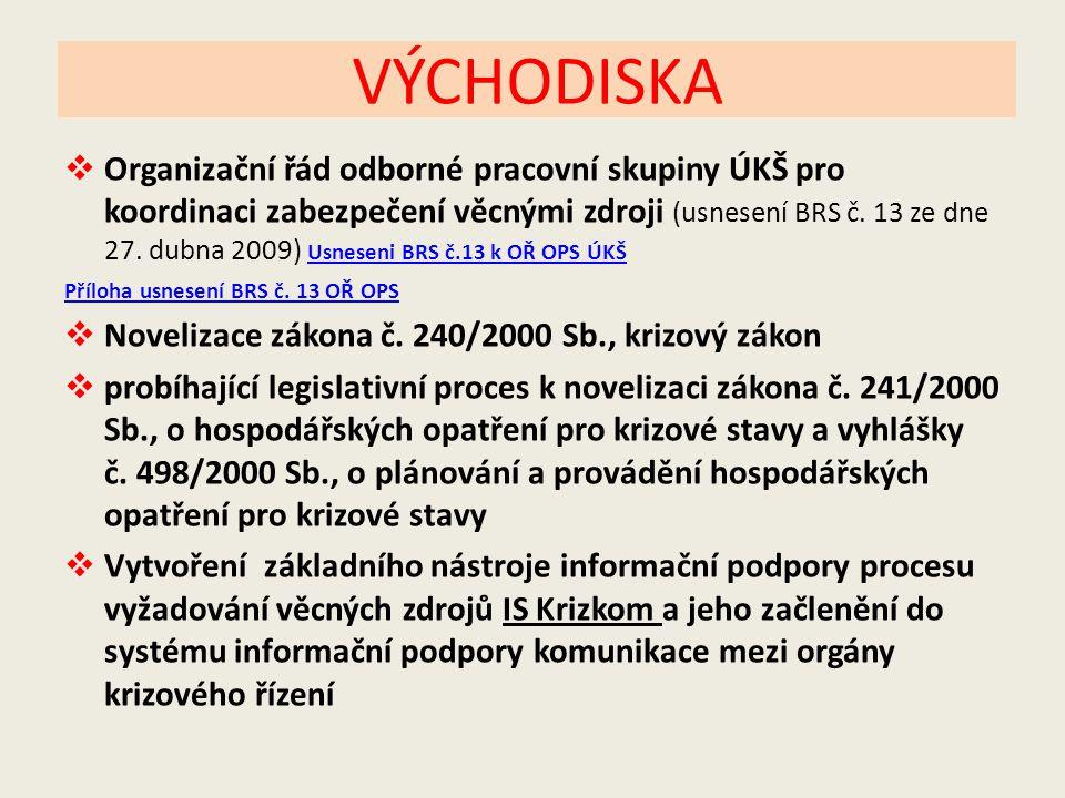  Organizační řád odborné pracovní skupiny ÚKŠ pro koordinaci zabezpečení věcnými zdroji (usnesení BRS č. 13 ze dne 27. dubna 2009) Usneseni BRS č.13