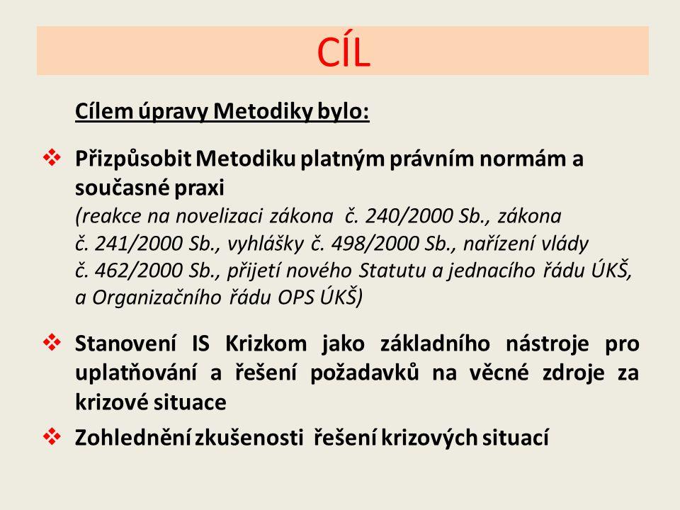 CÍL Cílem úpravy Metodiky bylo:  Přizpůsobit Metodiku platným právním normám a současné praxi (reakce na novelizaci zákona č. 240/2000 Sb., zákona č.