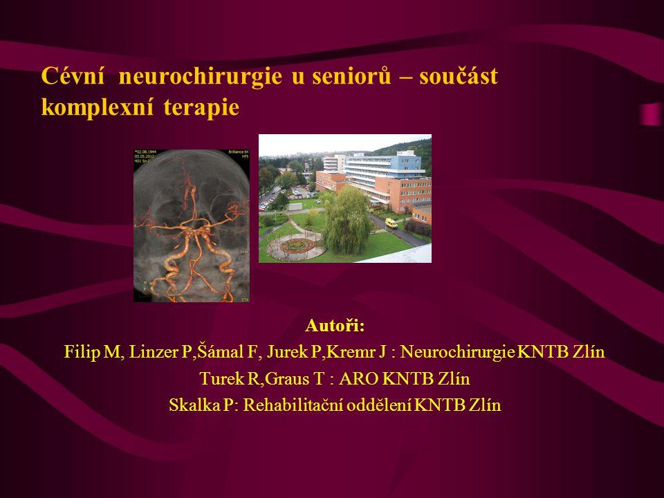 Léčebné problémy u seniorů s hemoragickým cévním poškozením mozkové tkáně dle literatury - věk 65 let a více •Indikace operace/konzervativní terapie (vyšší mortalita při operaci) •Pooperační komplikace celkové (biologický věk+ interní zátěž) •Pooperační komplikace lokální( ischemie mozková – poruchy autoregulace > vasospasmy) •Pozdní hydrocephalus hyporesorbční,hypersekreční To vše snižuje úspěšnost léčby