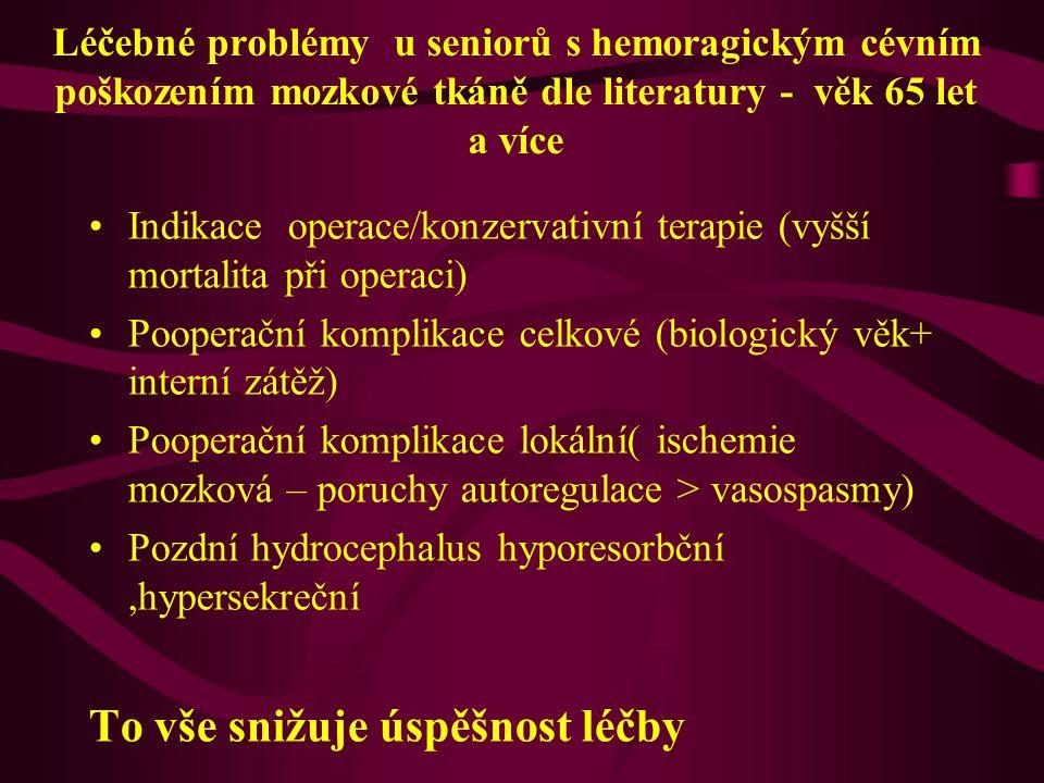 Léčebné problémy u seniorů s hemoragickým cévním poškozením mozkové tkáně dle literatury - věk 65 let a více •Indikace operace/konzervativní terapie (