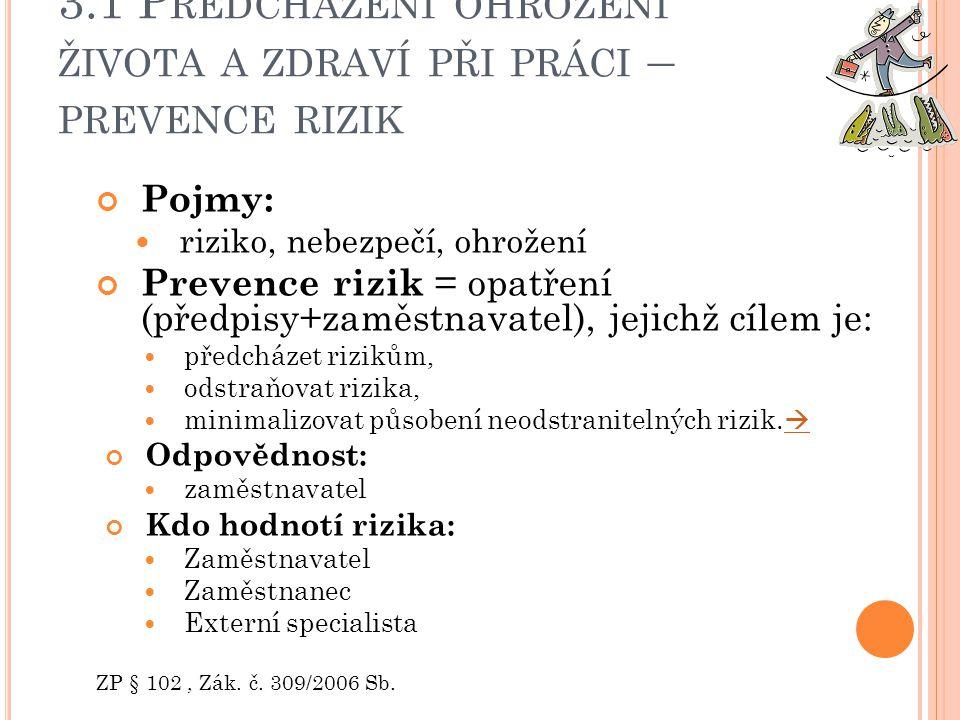 3.2 P OSTUP PŘI PREVENCI RIZIK PODLE ZÁK.