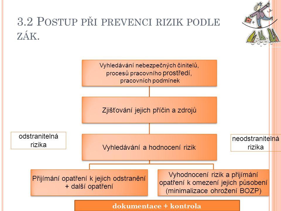 3.3 P REVENCE RIZIK : VŠEOBECNÉ ZÁSADY 1.omezování vzniku rizik, 2.