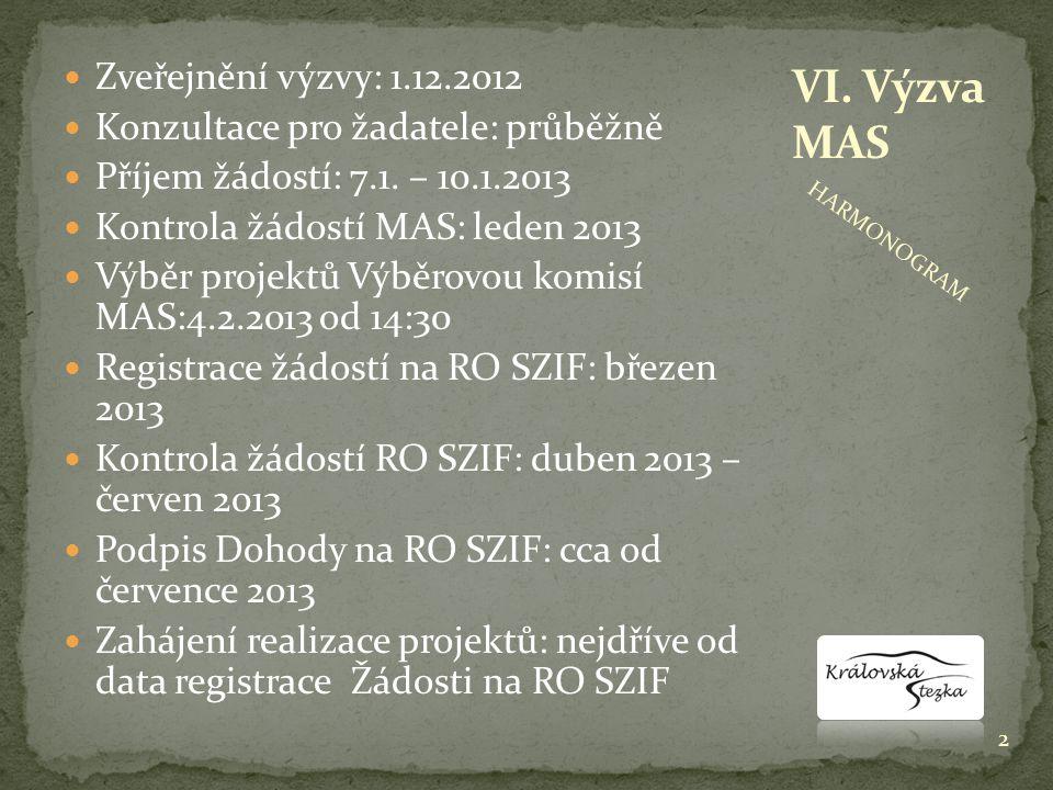  Zveřejnění výzvy: 1.12.2012  Konzultace pro žadatele: průběžně  Příjem žádostí: 7.1.