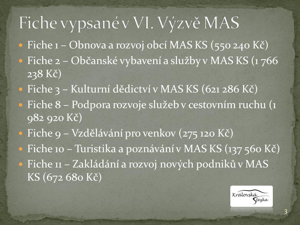  Fiche 1 – Obnova a rozvoj obcí MAS KS (550 240 Kč)  Fiche 2 – Občanské vybavení a služby v MAS KS (1 766 238 Kč)  Fiche 3 – Kulturní dědictví v MAS KS (621 286 Kč)  Fiche 8 – Podpora rozvoje služeb v cestovním ruchu (1 982 920 Kč)  Fiche 9 – Vzdělávání pro venkov (275 120 Kč)  Fiche 10 – Turistika a poznávání v MAS KS (137 560 Kč)  Fiche 11 – Zakládání a rozvoj nových podniků v MAS KS (672 680 Kč) 3
