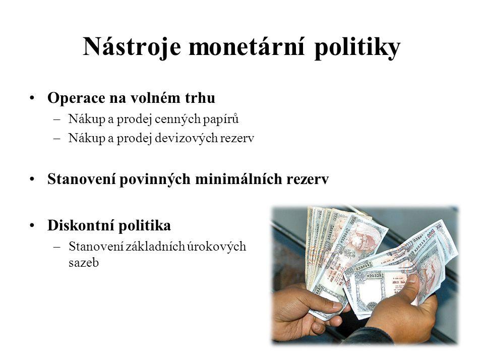 Nástroje monetární politiky •Operace na volném trhu –Nákup a prodej cenných papírů –Nákup a prodej devizových rezerv •Stanovení povinných minimálních rezerv •Diskontní politika –Stanovení základních úrokových sazeb