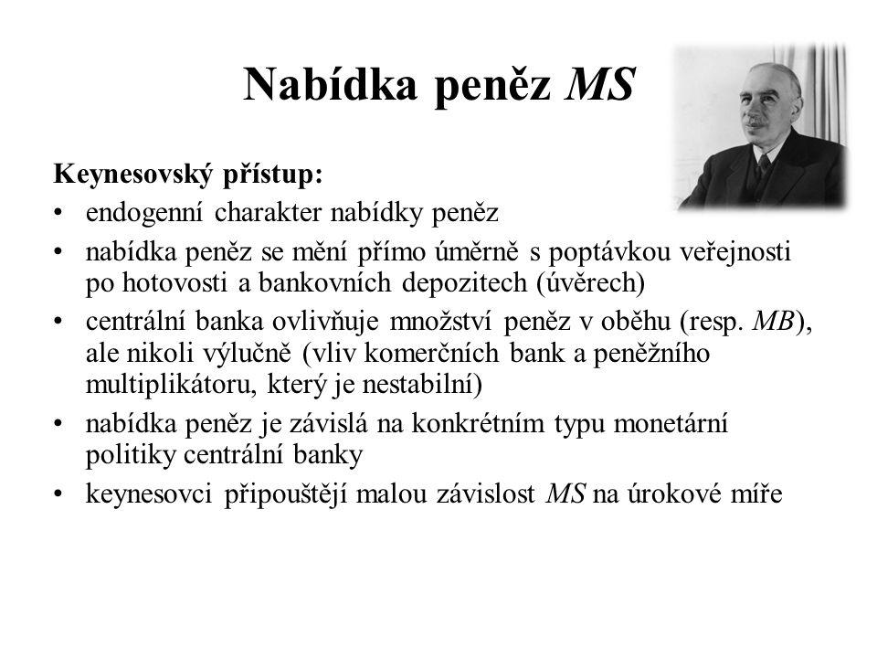 Nabídka peněz MS Keynesovský přístup: •endogenní charakter nabídky peněz •nabídka peněz se mění přímo úměrně s poptávkou veřejnosti po hotovosti a bankovních depozitech (úvěrech) •centrální banka ovlivňuje množství peněz v oběhu (resp.