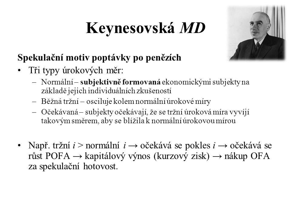 Keynesovská MD Spekulační motiv poptávky po penězích •Tři typy úrokových měr: –Normální – subjektivně formovaná ekonomickými subjekty na základě jejich individuálních zkušeností –Běžná tržní – osciluje kolem normální úrokové míry –Očekávaná – subjekty očekávají, že se tržní úroková míra vyvíjí takovým směrem, aby se blížila k normální úrokovou mírou •Např.
