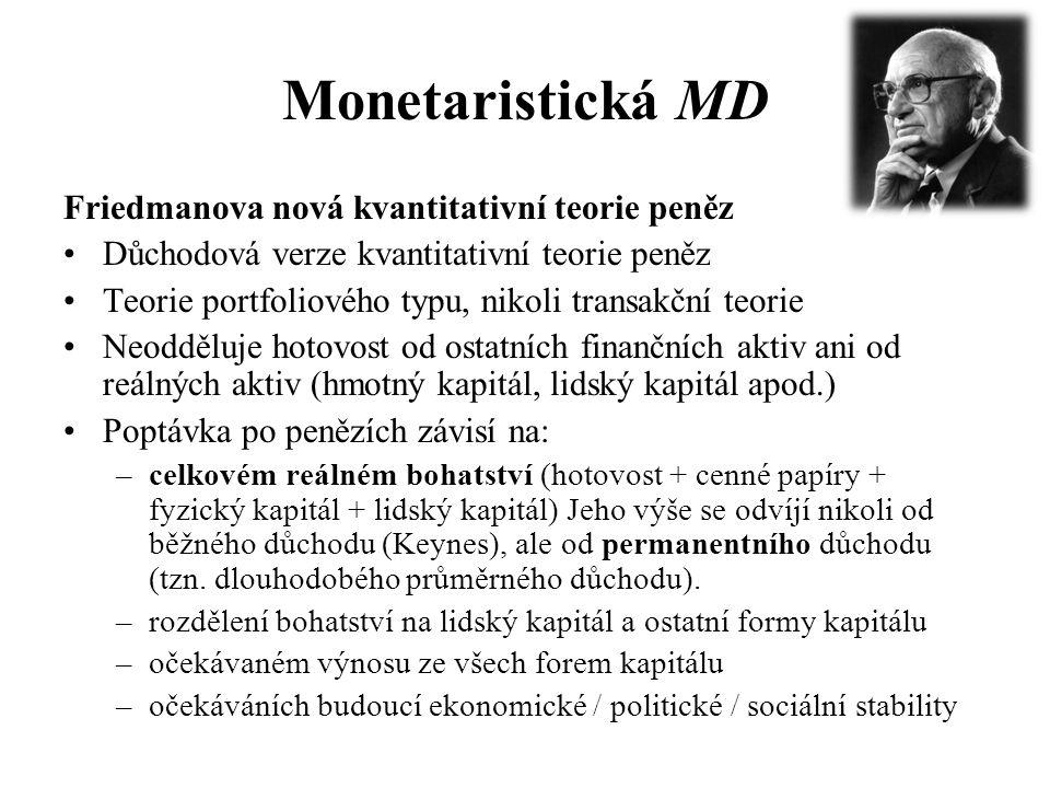 Monetaristická MD Friedmanova nová kvantitativní teorie peněz •Důchodová verze kvantitativní teorie peněz •Teorie portfoliového typu, nikoli transakční teorie •Neodděluje hotovost od ostatních finančních aktiv ani od reálných aktiv (hmotný kapitál, lidský kapitál apod.) •Poptávka po penězích závisí na: –celkovém reálném bohatství (hotovost + cenné papíry + fyzický kapitál + lidský kapitál) Jeho výše se odvíjí nikoli od běžného důchodu (Keynes), ale od permanentního důchodu (tzn.