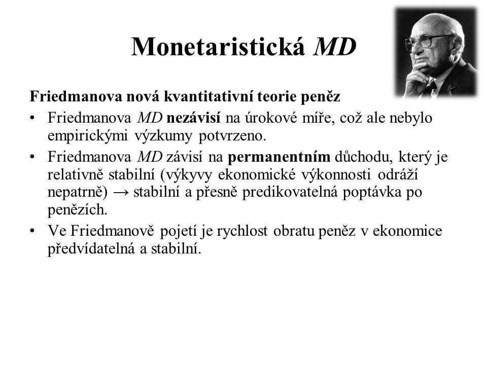 Monetaristická MD Friedmanova nová kvantitativní teorie peněz •Friedmanova MD nezávisí na úrokové míře, což ale nebylo empirickými výzkumy potvrzeno.