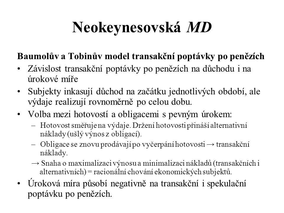 Neokeynesovská MD Baumolův a Tobinův model transakční poptávky po penězích •Závislost transakční poptávky po penězích na důchodu i na úrokové míře •Su