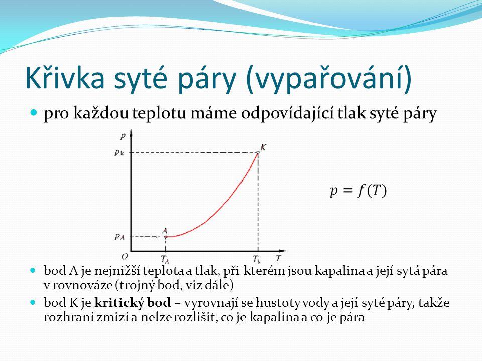 Křivka syté páry (vypařování)  pro každou teplotu máme odpovídající tlak syté páry  bod A je nejnižší teplota a tlak, při kterém jsou kapalina a jej